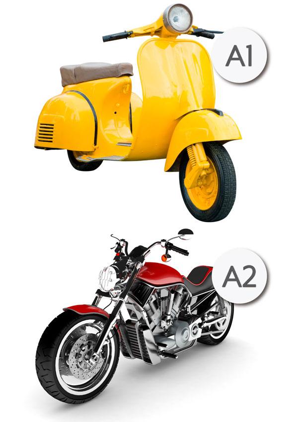 Con el permiso de conducir de la clase A2 se pueden conducir motocicletas hasta 35 Kw y con el permiso de conducir de la clase A1 se pueden conducir motocicletas hasta 125 cc.